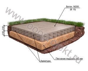 Фундаментная плита под кирпичный дом
